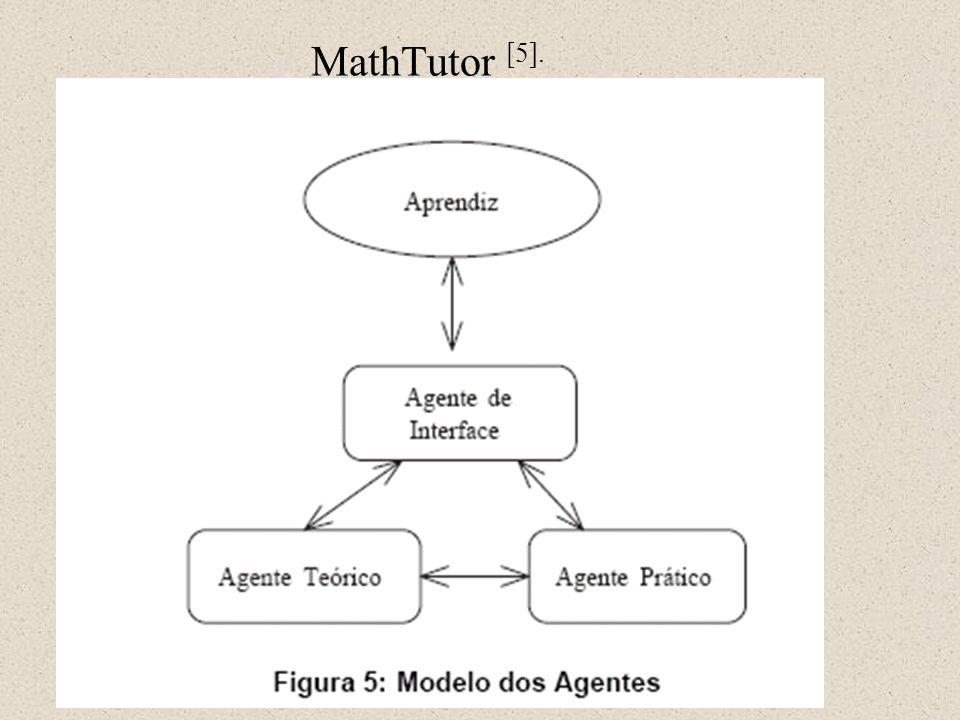 MathTutor [5].
